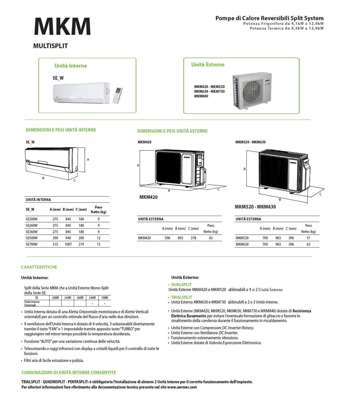 Condizionatore AERMEC Dual Split 12000+12000 Btu SE-W A++/A+