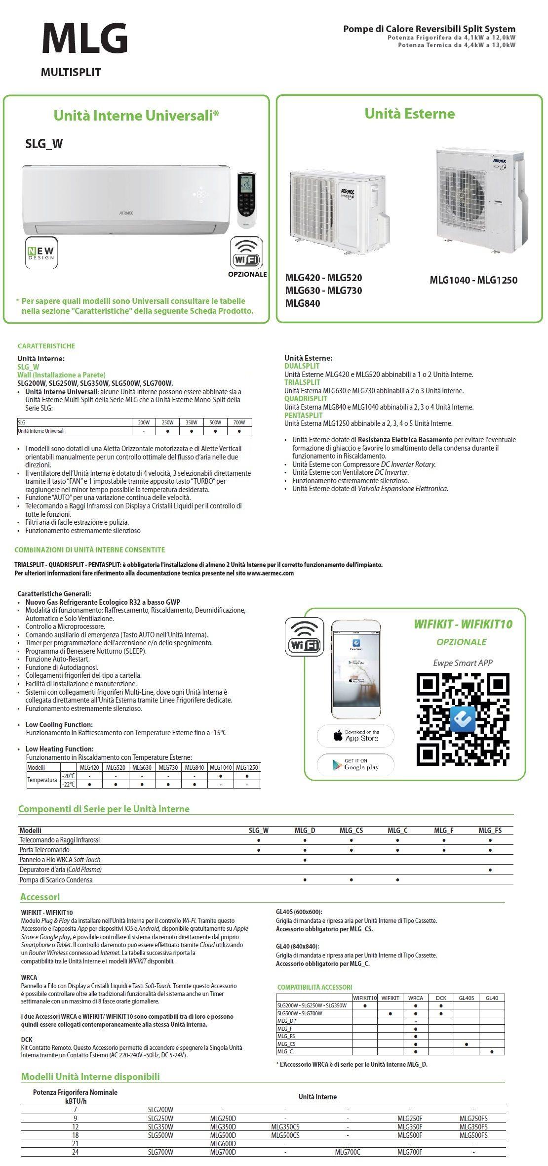 Condizionatore AERMEC Dual Split 12000+12000 Btu SLG-W A++/A+ MLG520