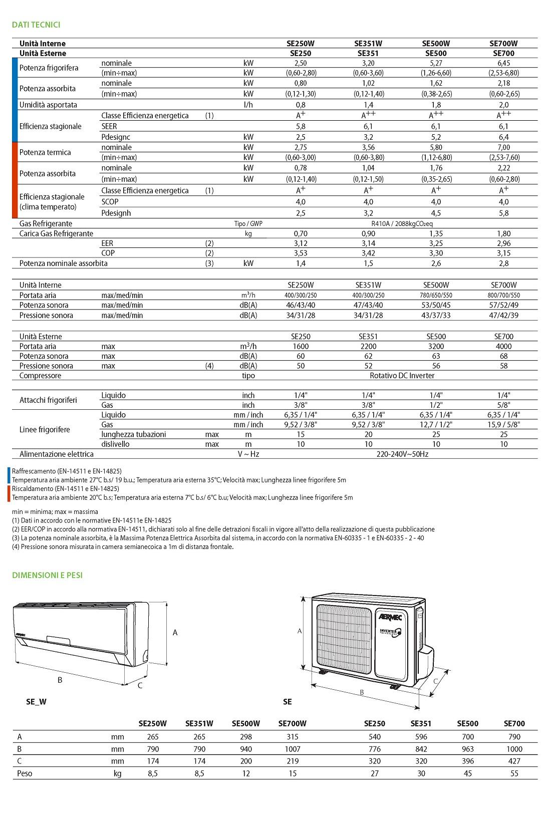 Condizionatore AERMEC Mono Split 9000 Btu Serie SE A+/A+