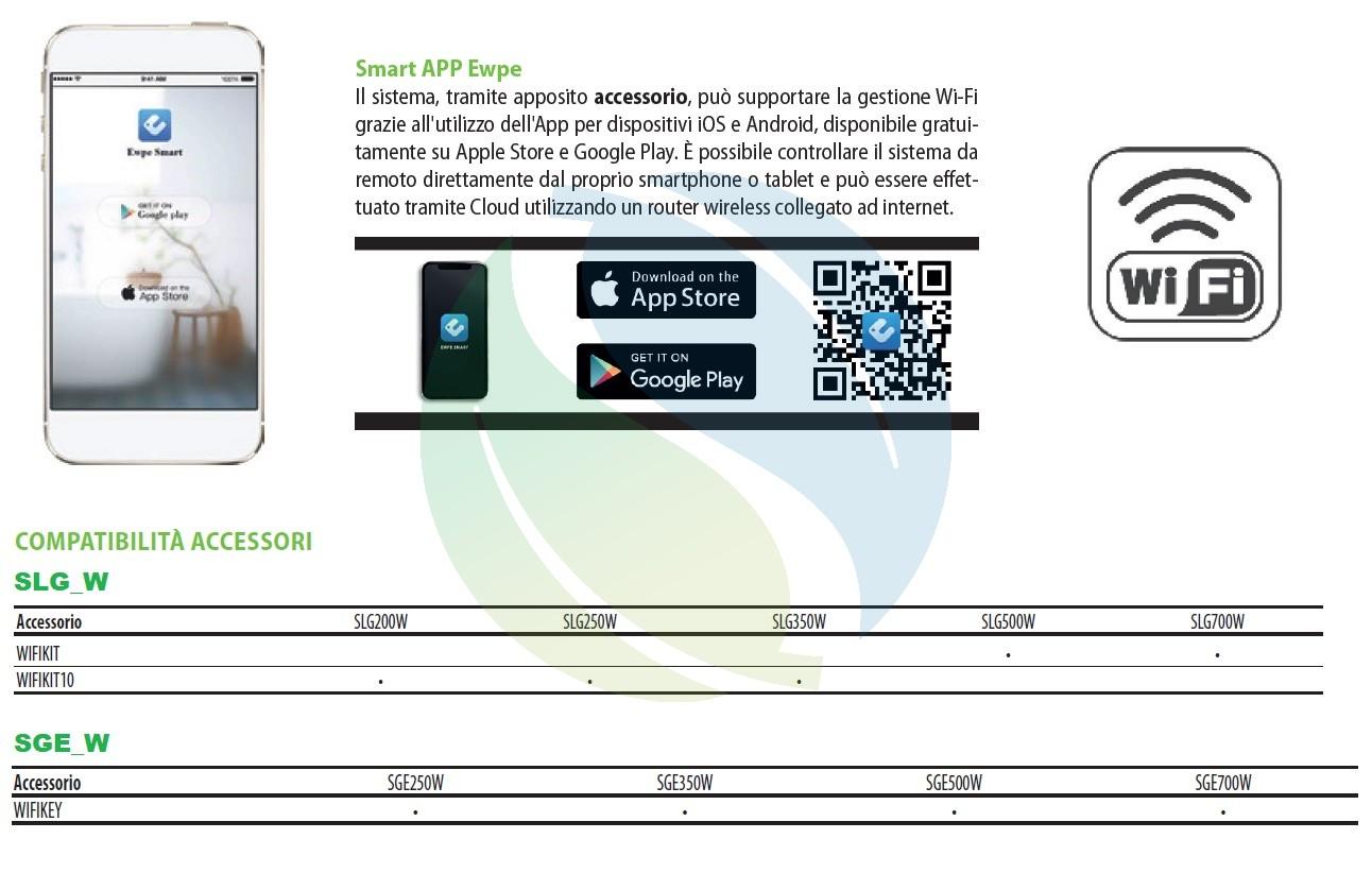 Interfaccia Wi-Fi AERMEC Serie SLG250W e SLG350W