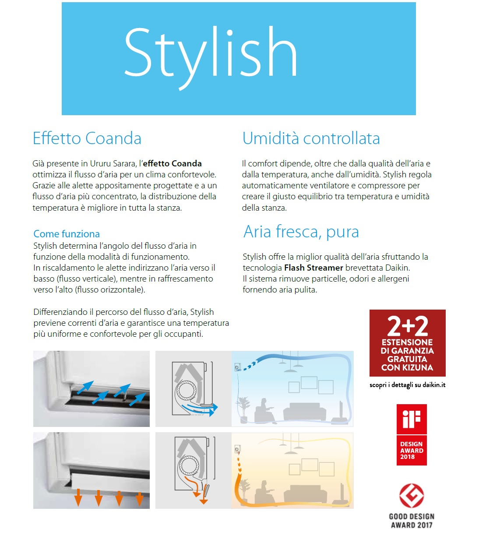 Condizionatore Daikin Mono Split 7000 Stylish Bianco A+++/A+++