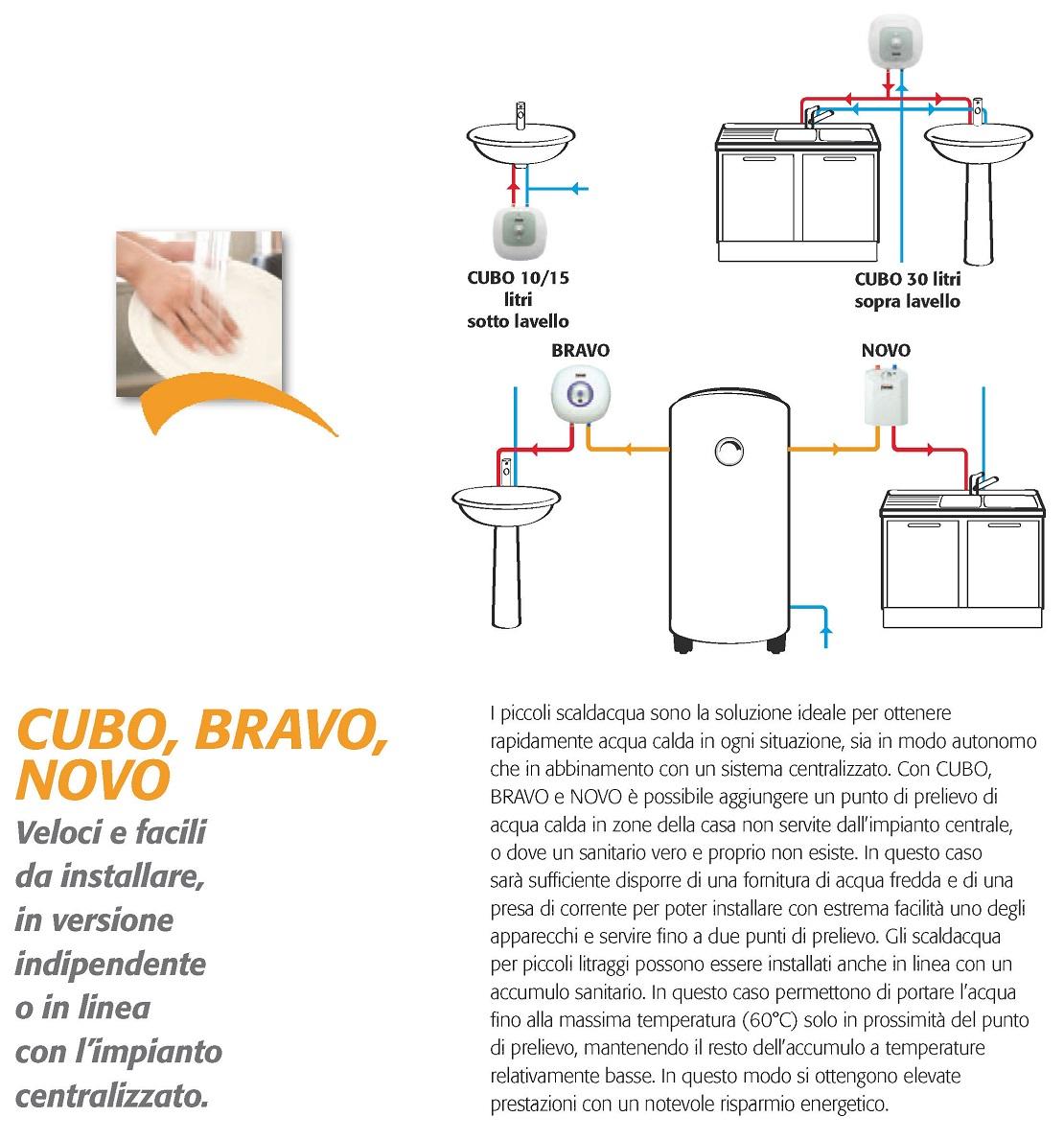 Scaldabagno Elettrico Ferroli Serie Bravo 15 Litri Sopra Lavello