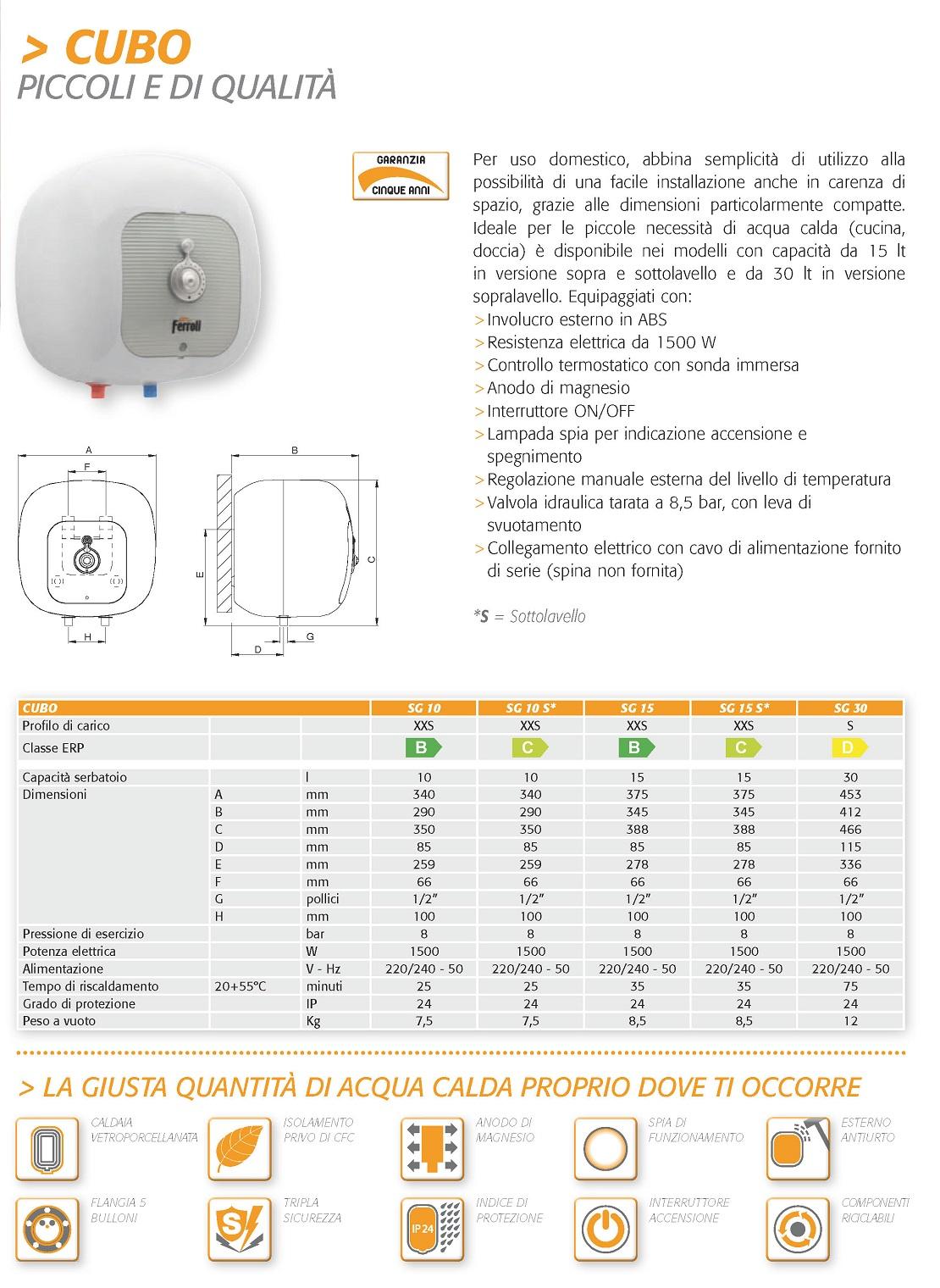 Scaldabagno Elettrico Ferroli Serie Cubo 30 Litri Sopra Lavello