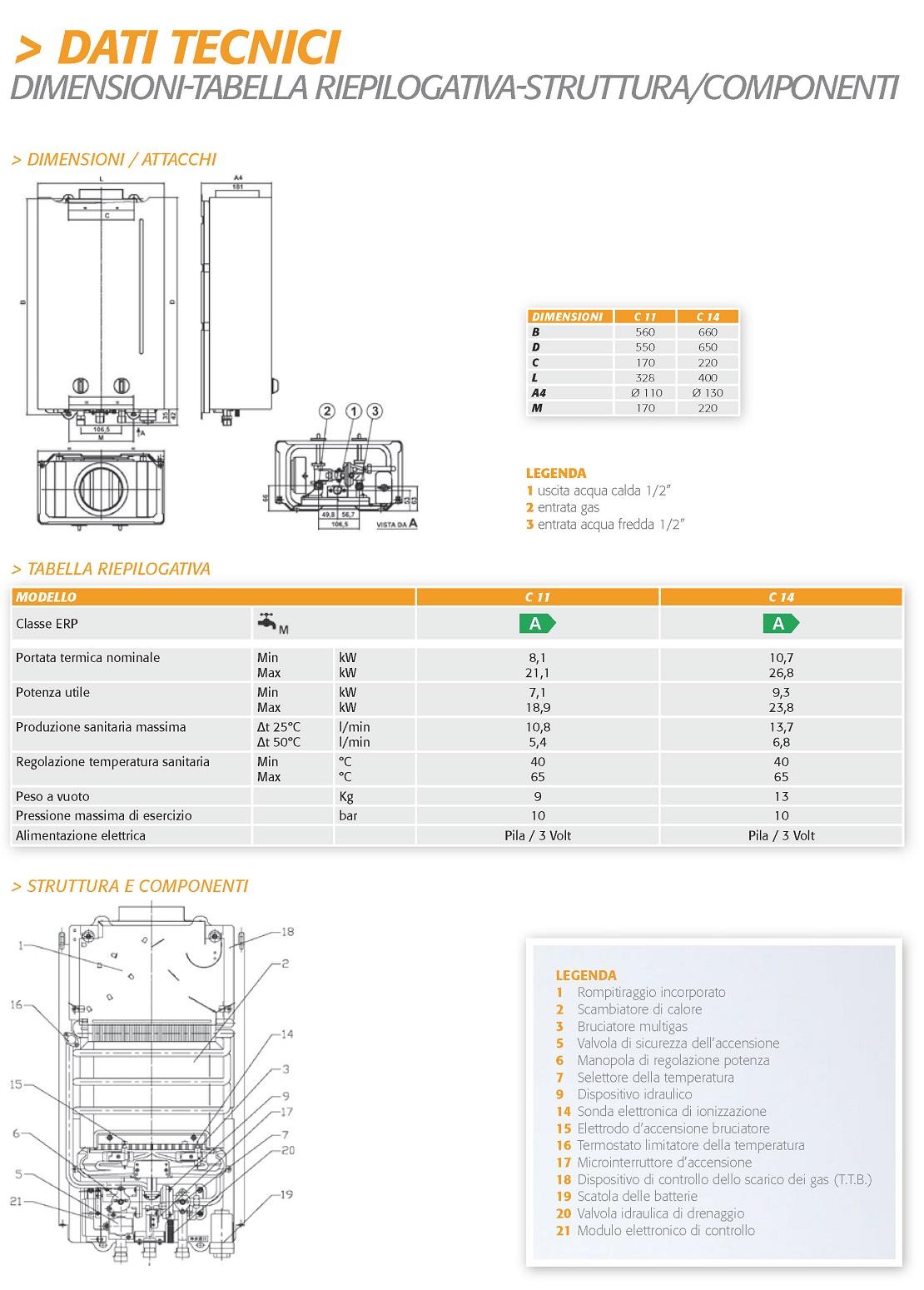 Scaldabagno a Gas Ferroli Serie Zefiro 14 Litri Murale Gas GPL