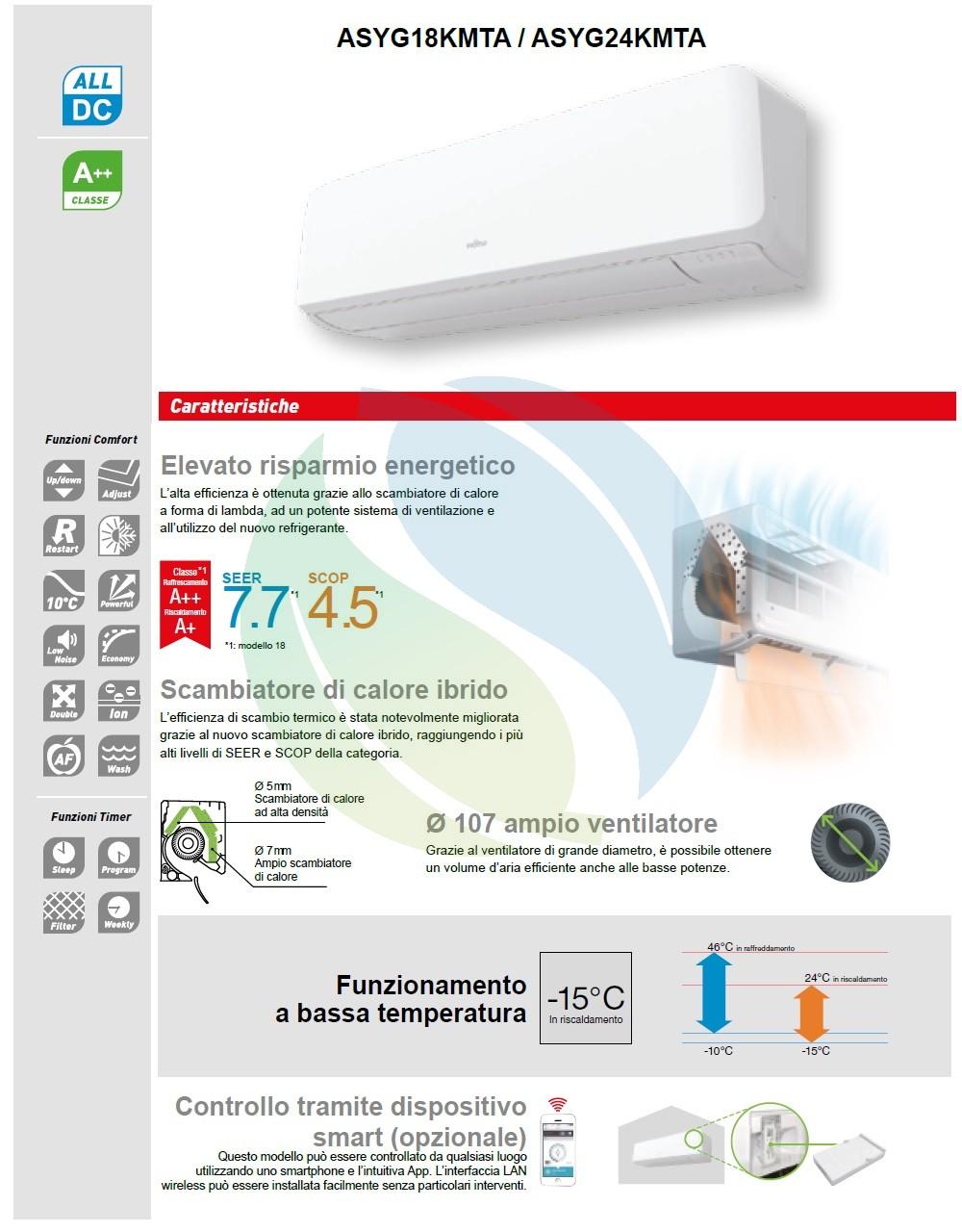 Klimaanlagen Fujitsu Mono Split 24000 Btu ASYG24KMTA AOYG24KMTA