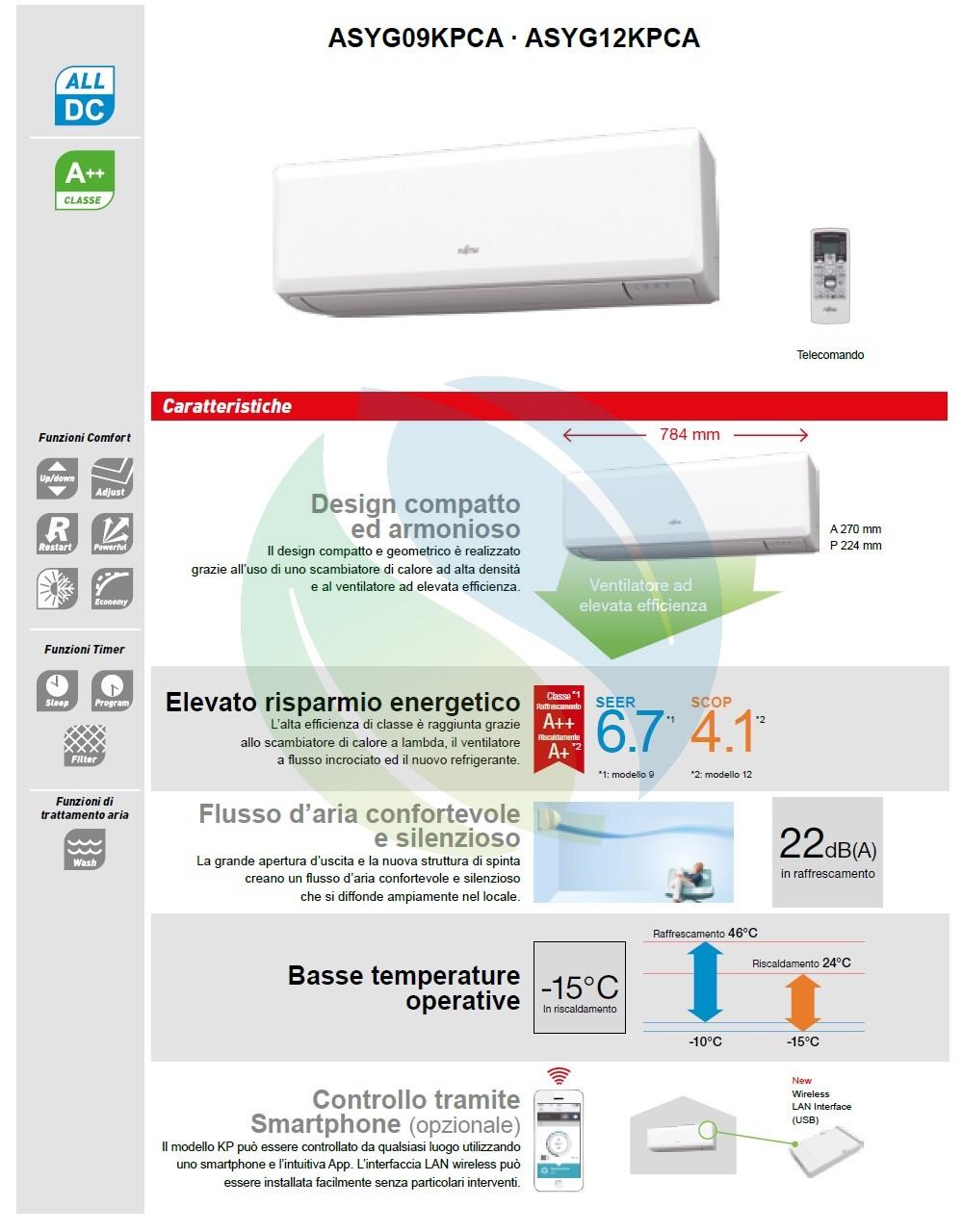 Klimaanlagen Fujitsu Mono Split 24000 Btu ASYG24KLCA AOYG24KLTA