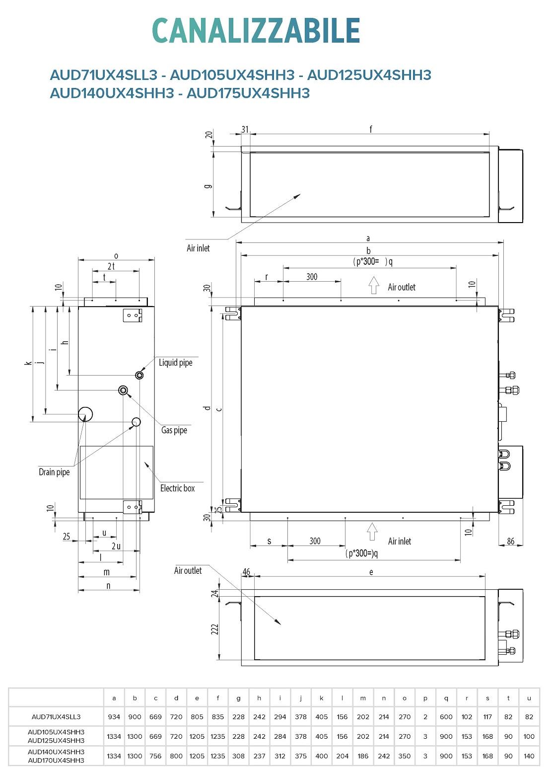 Condizionatore Hisense Commerciale 60000 Btu AUD175UX4SHH3 TRIFASE