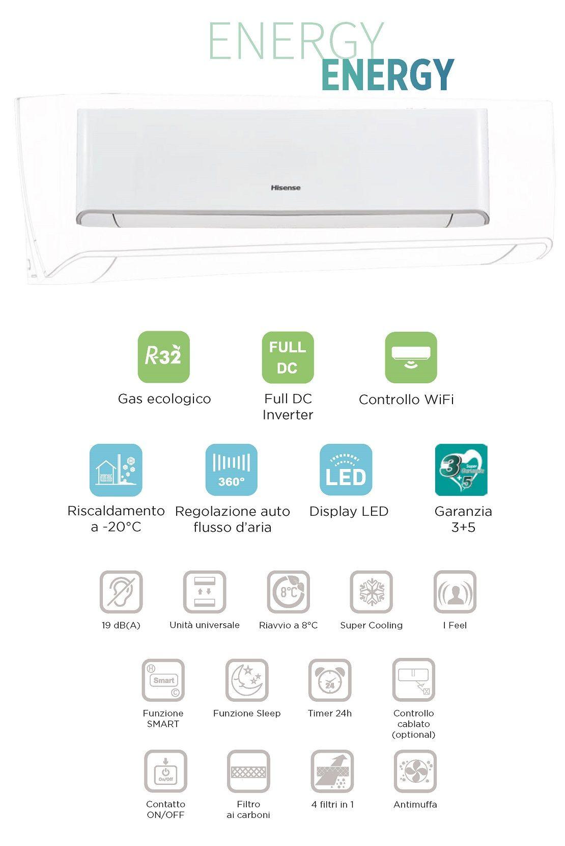 Condizionatore Hisense Mono Split 24000 Btu Serie Energy A++/A++