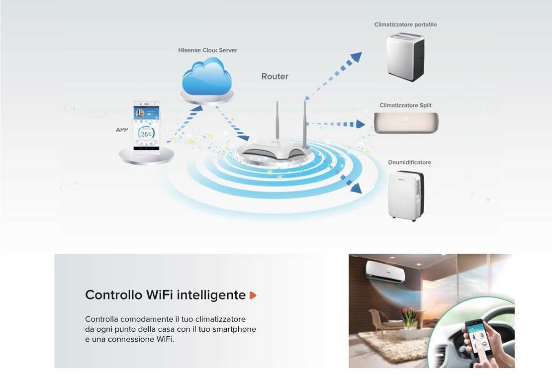 Interfaccia Wi-FI Hisense AEH-E4B1