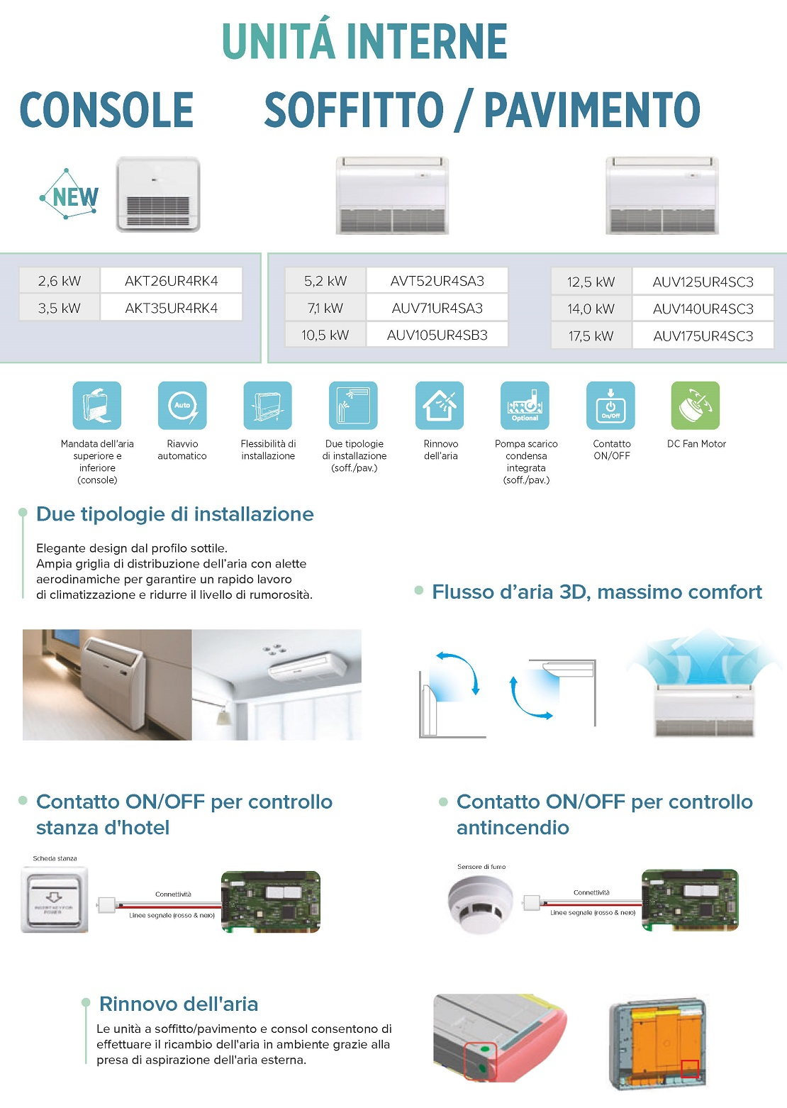 Condizionatore Hisense Commerciale 24000 Btu AUV71UR4 A++/A+