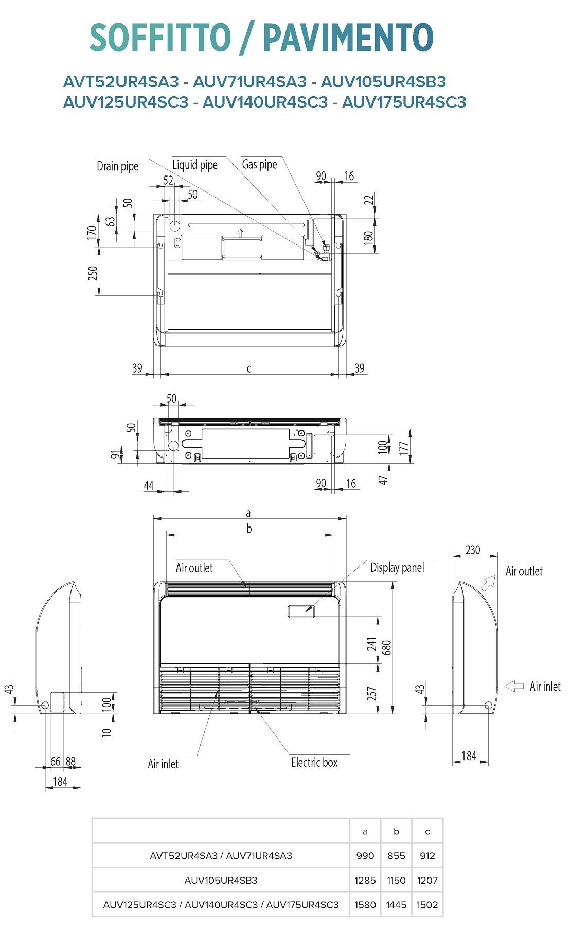 Condizionatore Hisense Commerciale 42000 Btu AUV125UR4 TRIFASE