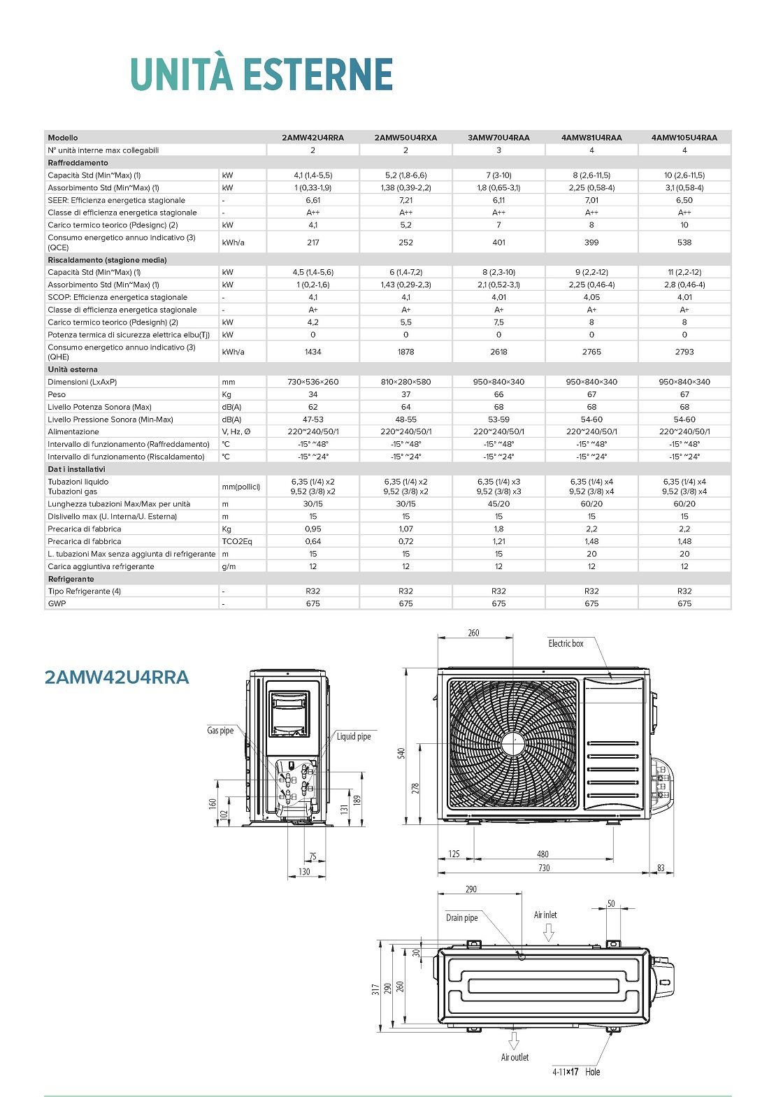 Condizionatore Hisense Dual Split 7000+9000 Btu New Comfort A++/A++