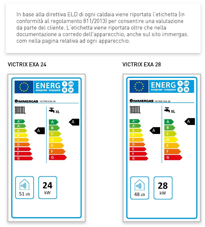 Immergas Caldaia a condensazione Victrix EXA 24 24,2 kW A/A-XL Metano