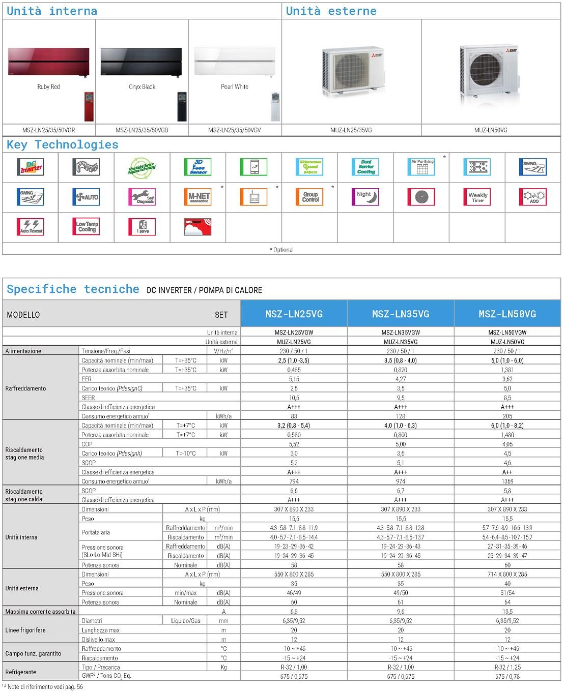 Condizionatore Mitsubishi Mono Split 9000 Btu Bianco Perla A+++/A+++