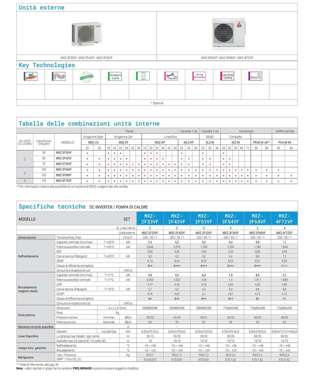 Condizionatore Mitsubishi Trial Split 9000+9000+12000 Btu Nero Onice