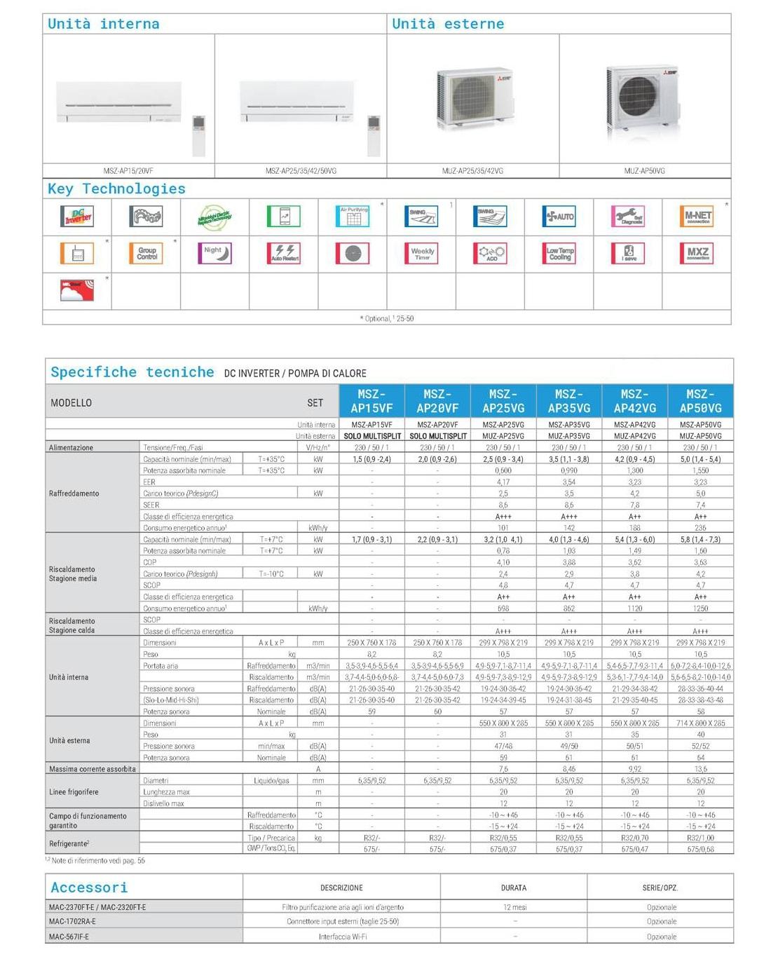 Condizionatore Mitsubishi Mono Split 15000 Btu  A++/A++