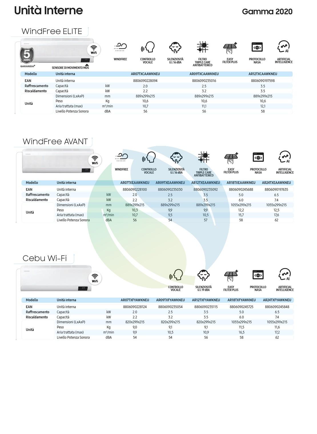 Samsung Duo Split Cebu Wi-Fi AJ040TXJ2KG/EU 7000+9000 Btu