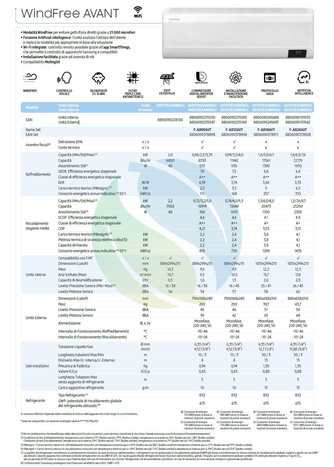 Klimageräte Samsung Mono Split 24000 Btu 7.1 kW A++/A+ F-AR24AVT