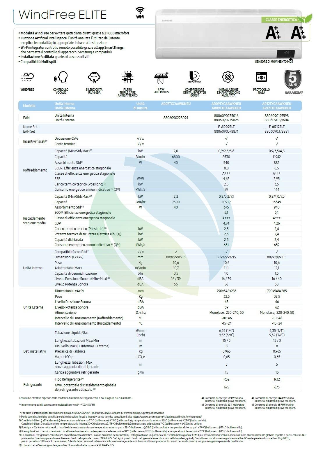 Klimageräte Samsung Mono Split 12000 Btu 3.5 kW A+++/A+++ F-AR12ELT